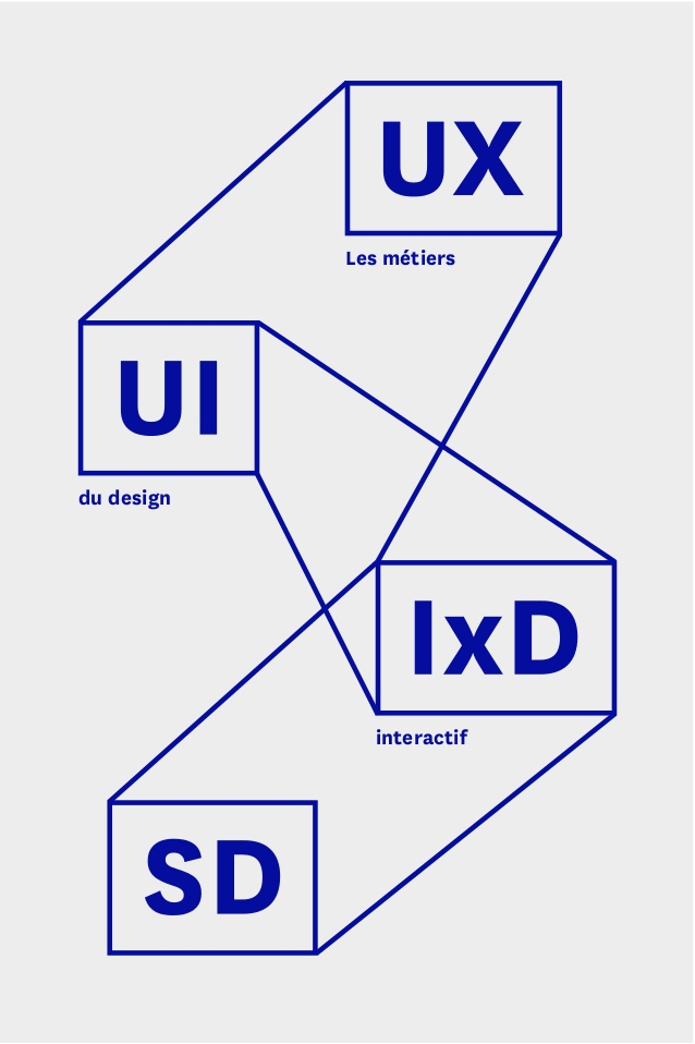 design_interactif